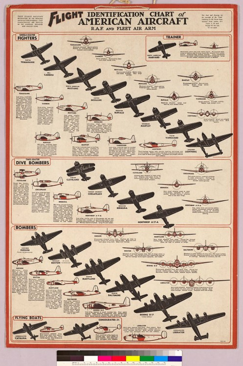 Flight Identification chart American Aircraft